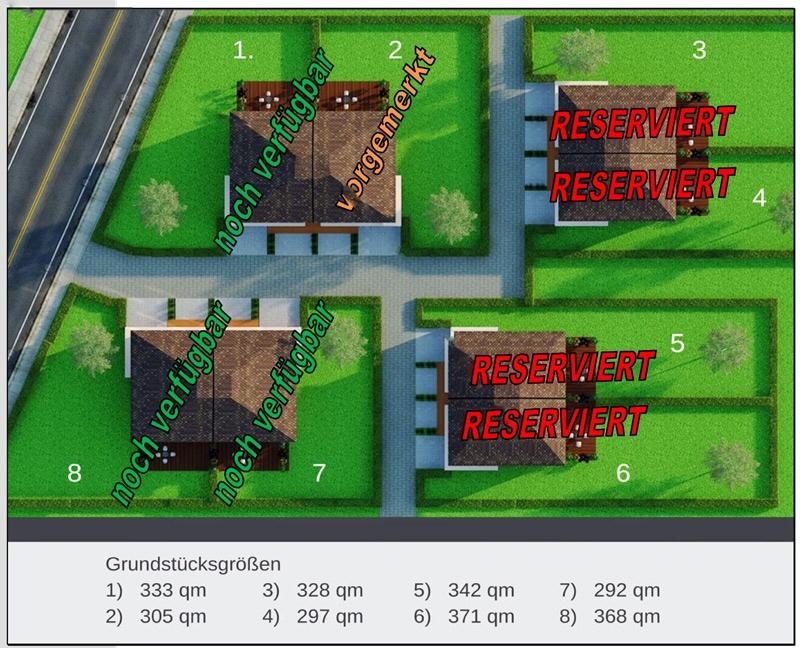 Grundstücksübersicht
